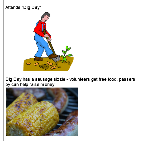 """A screenshot from the collaborative Google document. Text reading """"Atends Dig Day"""" is above a cartoon image of someone digging, then text reading """"Dig Day has a sausage sizzle - volunteers get free food, passers by can help raise money"""" is above a photo of barbecued sausages and sweetcorn"""